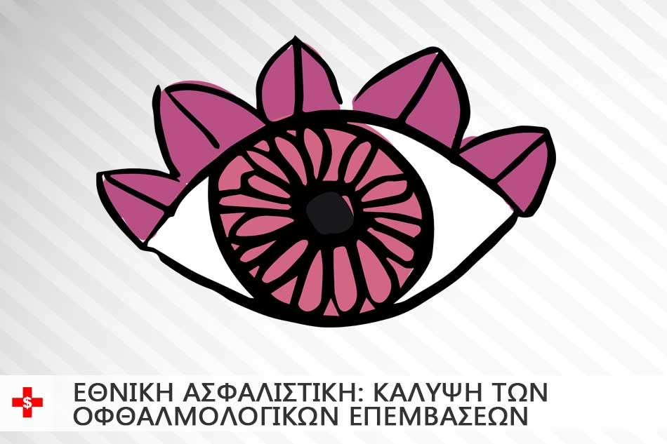 e495f90874 Εθνική ασφαλιστική  βελτιωτικές αλλαγές στην ασφαλιστική κάλυψη των  οφθαλμολογικών επεμβάσεων
